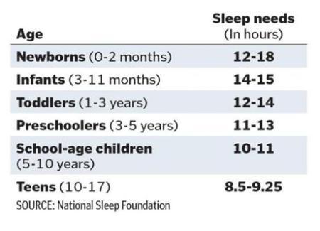 Solving Teen Sleep 42